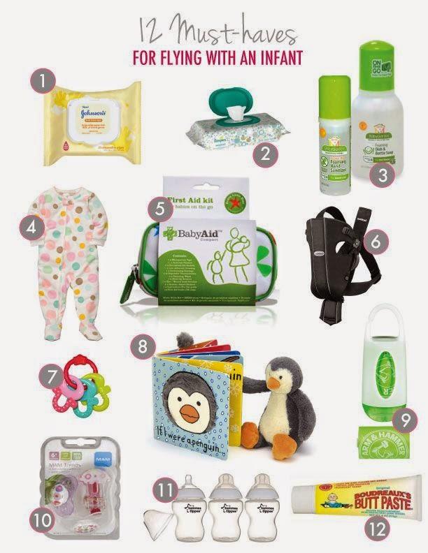 Pasaport pentru bebe – acte necesare + informatii utile