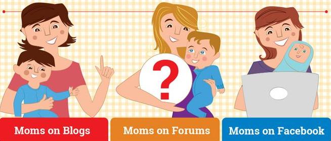 Ce fac de fapt mamele – un studiu inedit